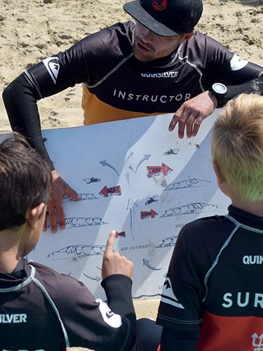 Family Surfcamps fourblocks2