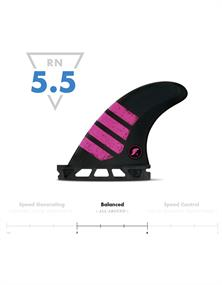 Future fins FUTURES F2 ALPHA (CARB/PINK)